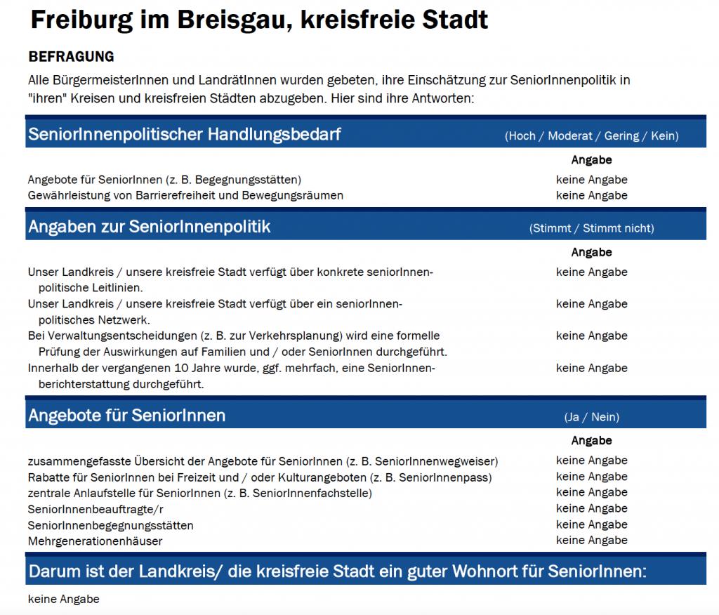 Screenshot der Ergebnisse für Freiburg. Die Stadt hat nicht alle Fragen beantwortet.